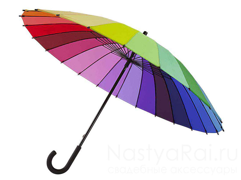 Эта проблема с зонтиками часто приносила дискомфорт!